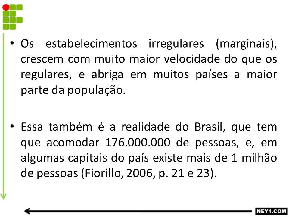 Os estabelecimentos irregulares (marginais), crescem com muito maior velocidade do que os regulares, e abriga em muitos países a maior parte da população.