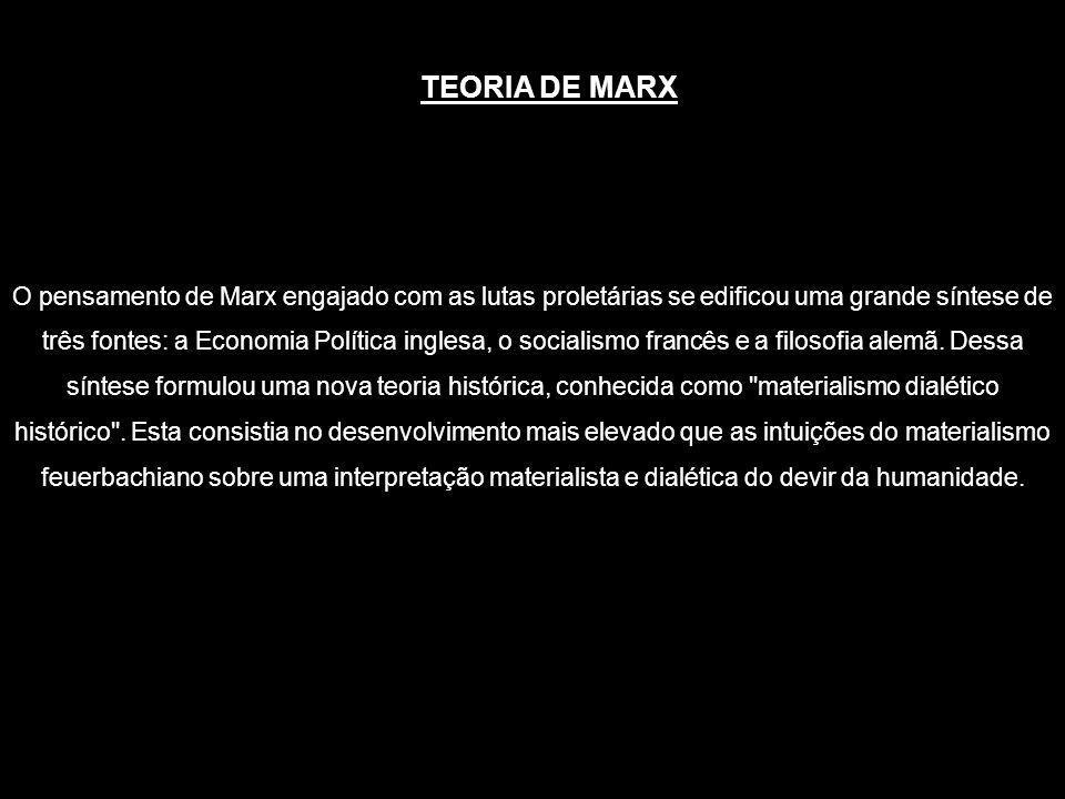 TEORIA DE MARX