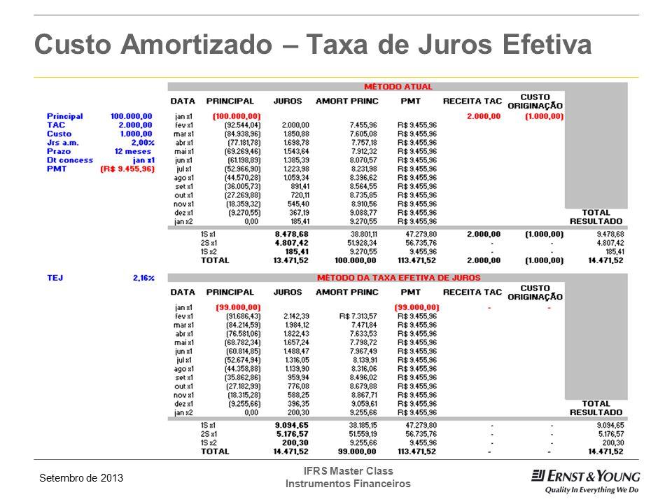 Custo Amortizado – Taxa de Juros Efetiva