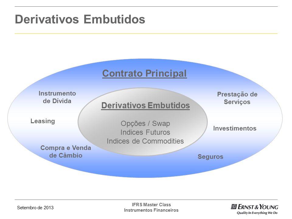 Derivativos Embutidos