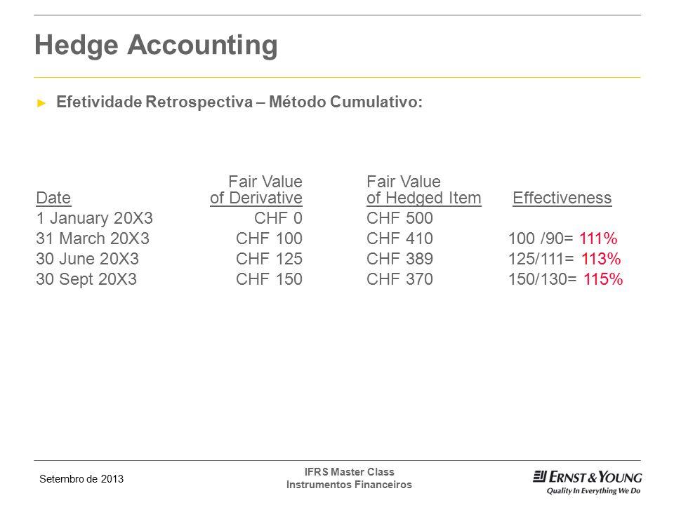 Hedge Accounting Efetividade Retrospectiva – Método Cumulativo: Fair Value Fair Value Date of Derivative of Hedged Item Effectiveness.