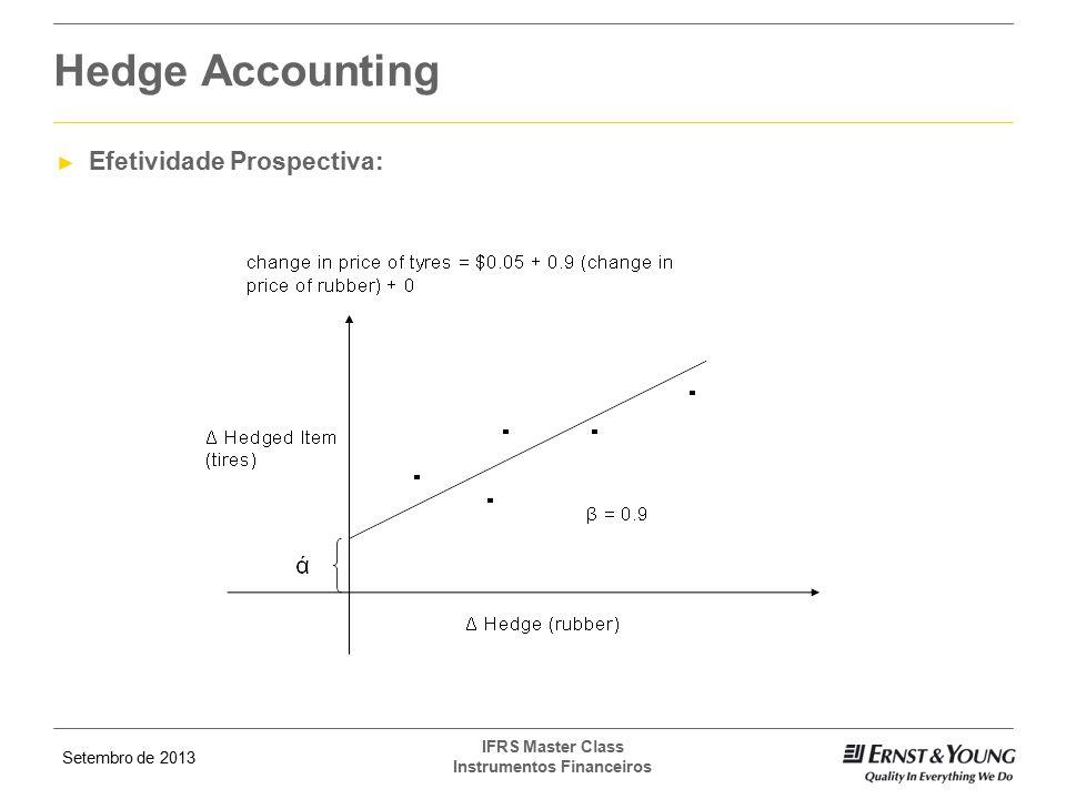 Hedge Accounting Efetividade Prospectiva: