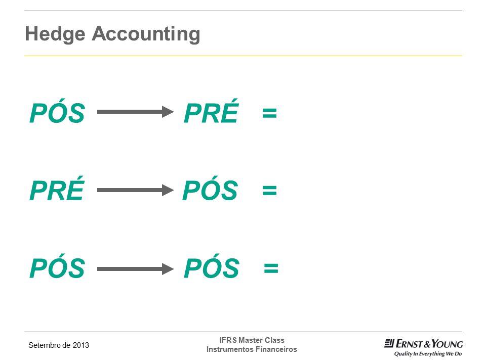 PÓS PRÉ = PRÉ PÓS = PÓS PÓS = Hedge Accounting