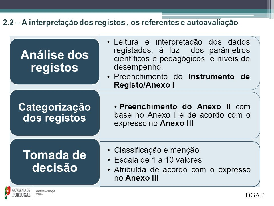 Categorização dos registos