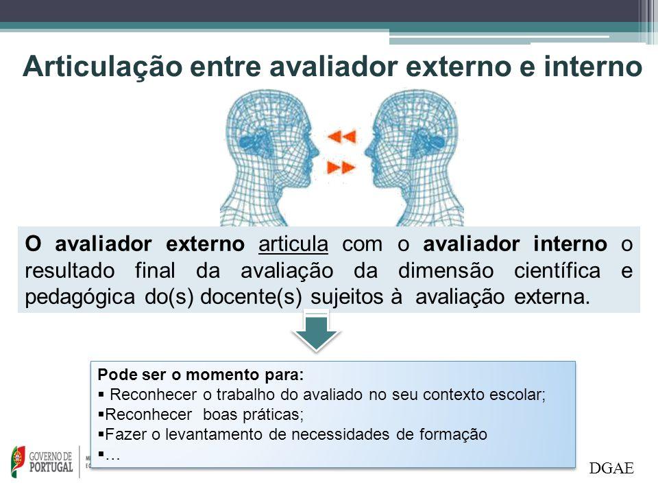 Articulação entre avaliador externo e interno