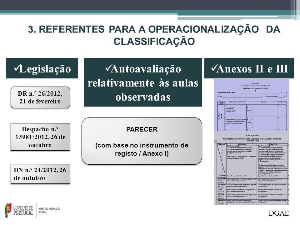 Autoavaliação relativamente às aulas observadas Anexos II e III