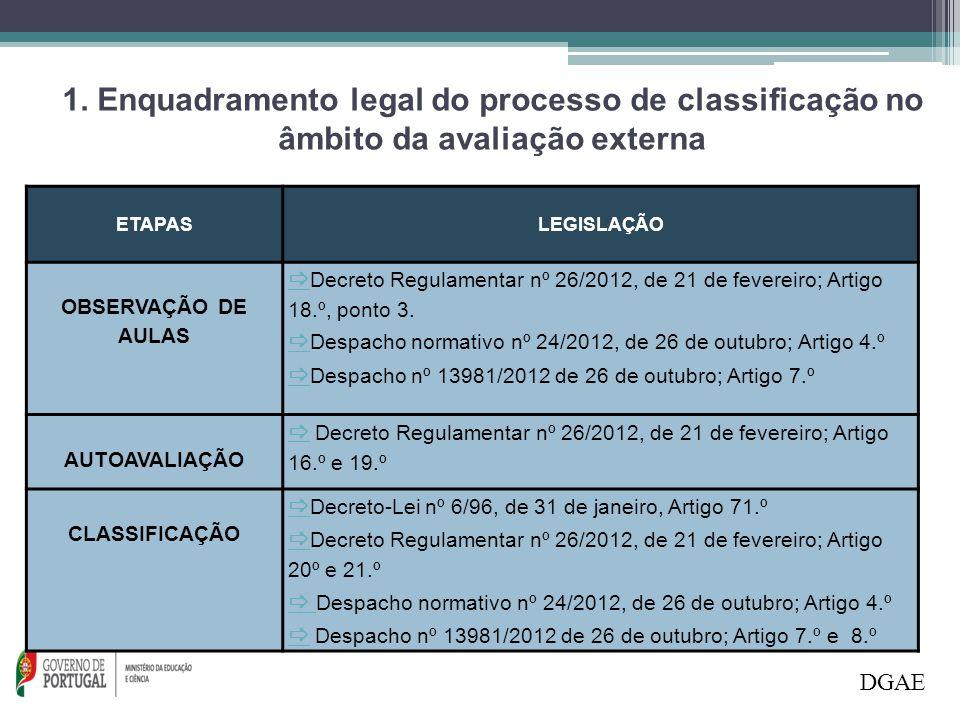 1. Enquadramento legal do processo de classificação no âmbito da avaliação externa