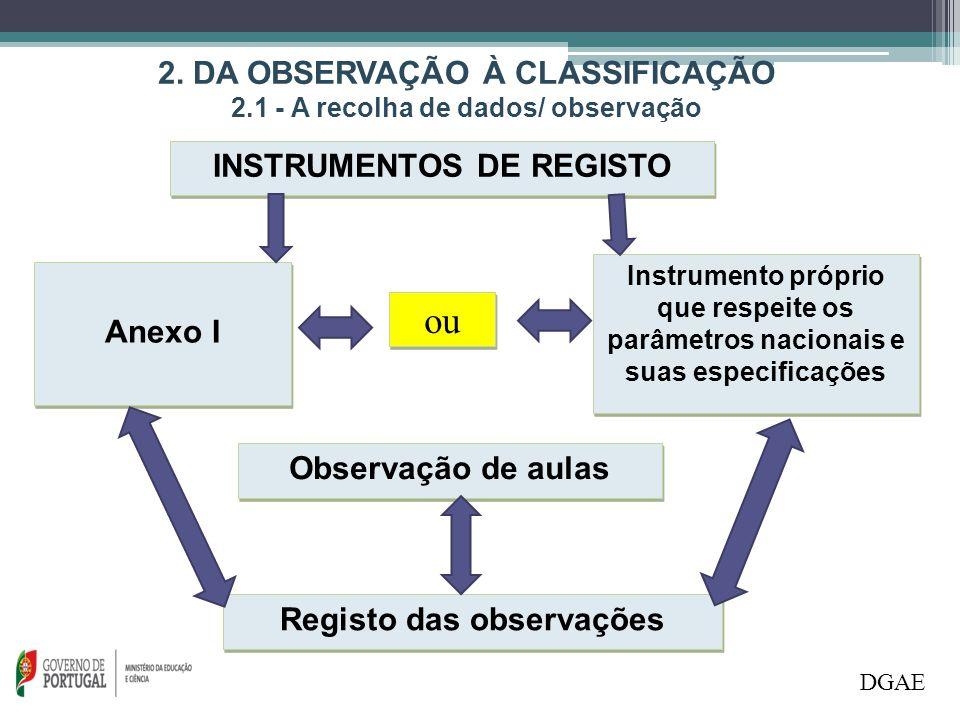 2. DA OBSERVAÇÃO À CLASSIFICAÇÃO 2.1 - A recolha de dados/ observação