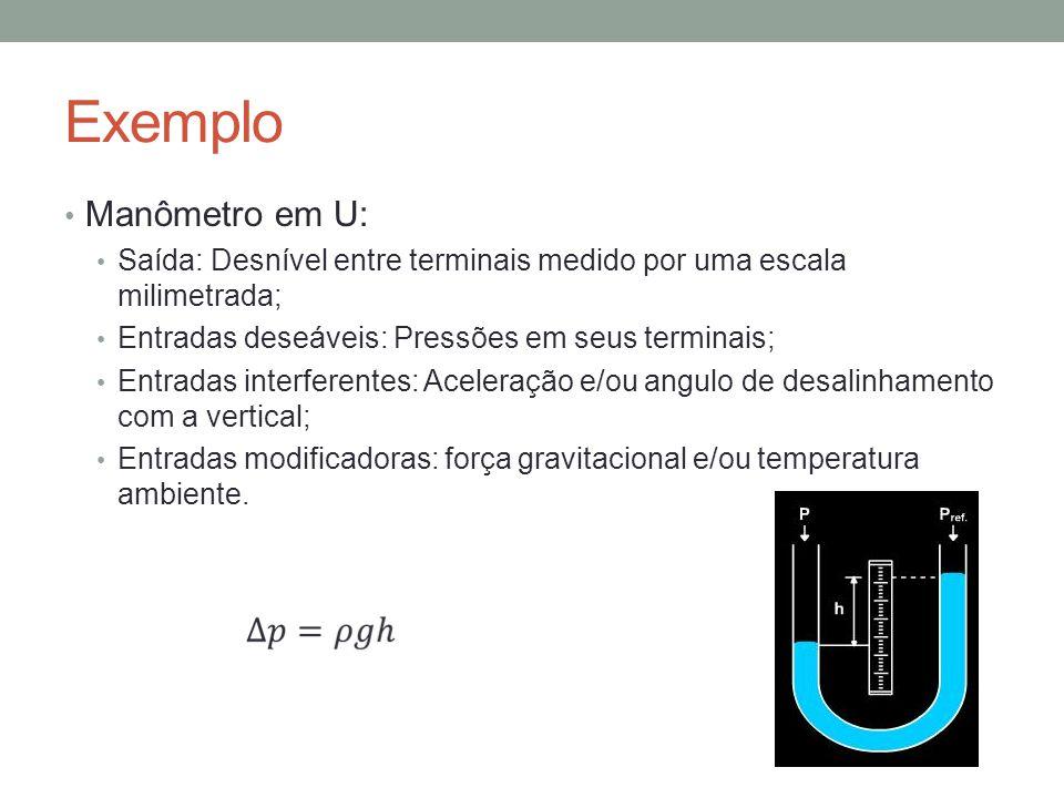 Exemplo Manômetro em U: