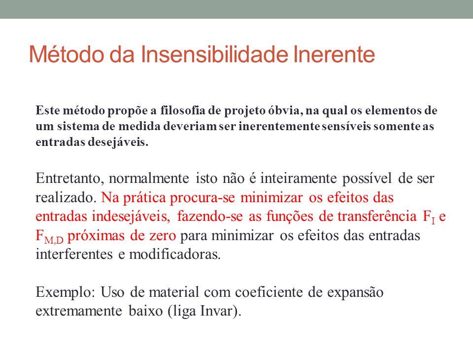 Método da Insensibilidade Inerente
