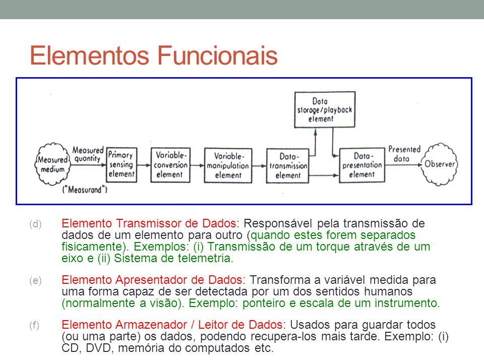 Elementos Funcionais