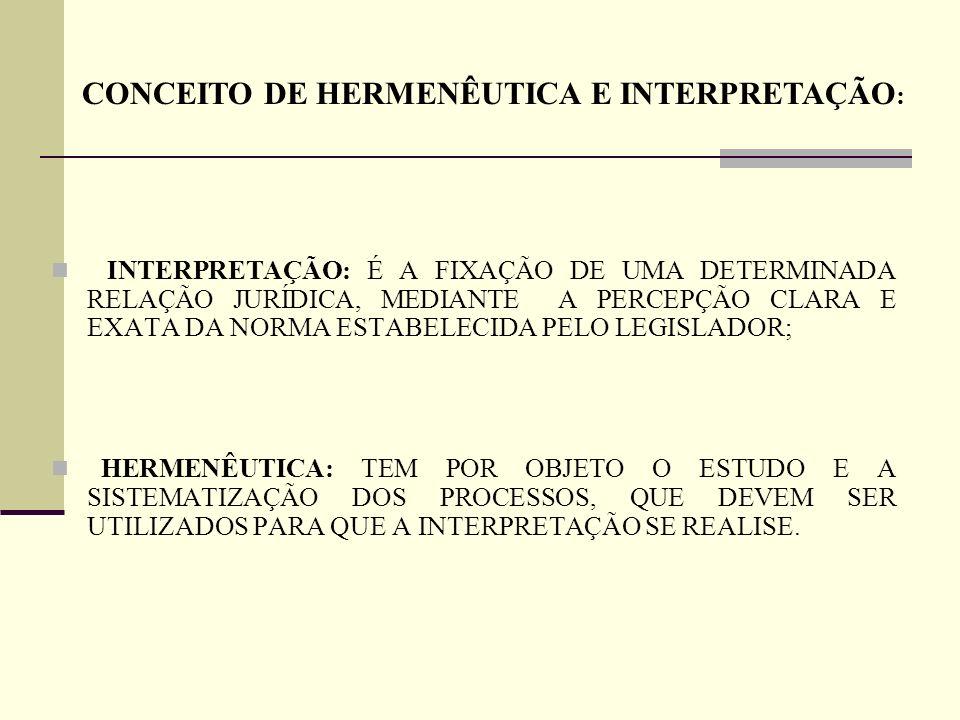 CONCEITO DE HERMENÊUTICA E INTERPRETAÇÃO:
