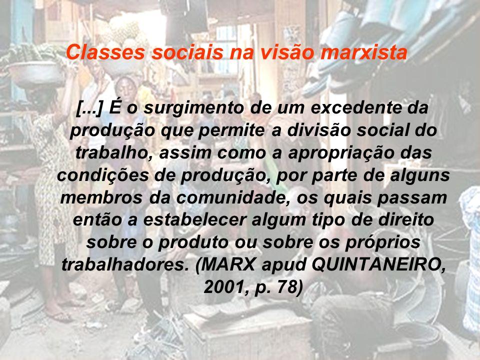 Classes sociais na visão marxista