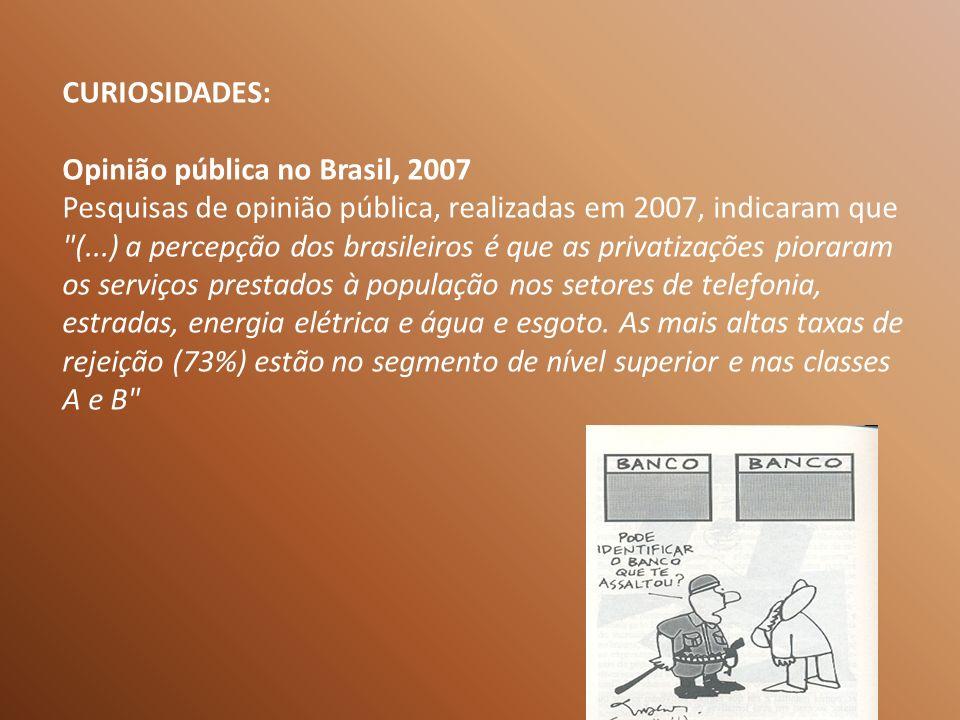 CURIOSIDADES: Opinião pública no Brasil, 2007.