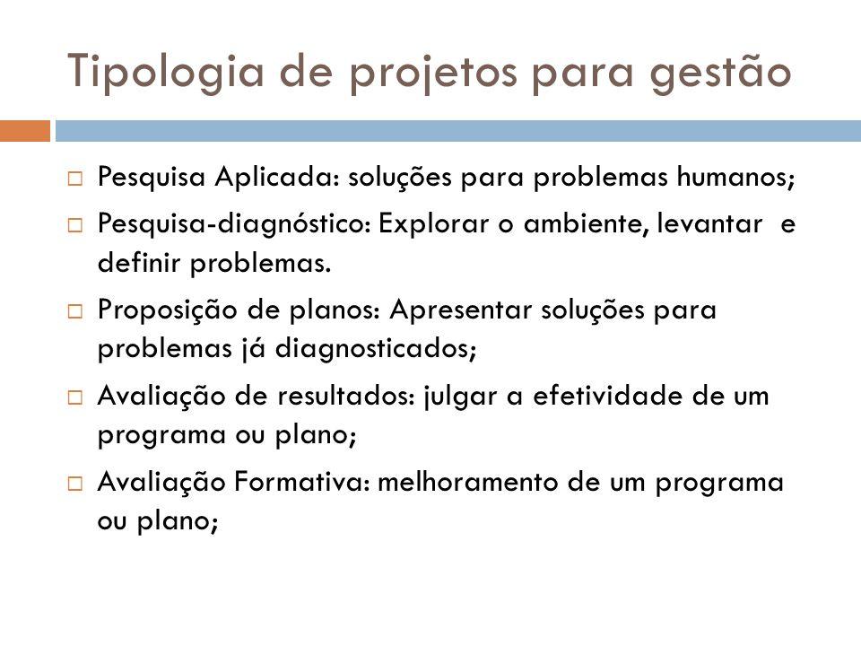 Tipologia de projetos para gestão