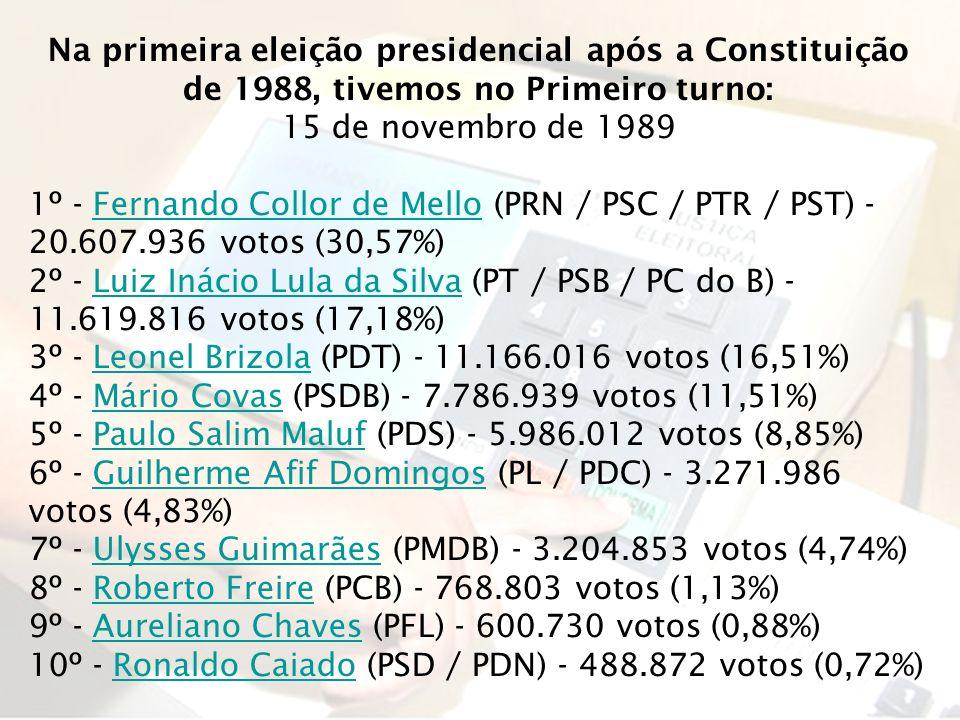 Na primeira eleição presidencial após a Constituição de 1988, tivemos no Primeiro turno: