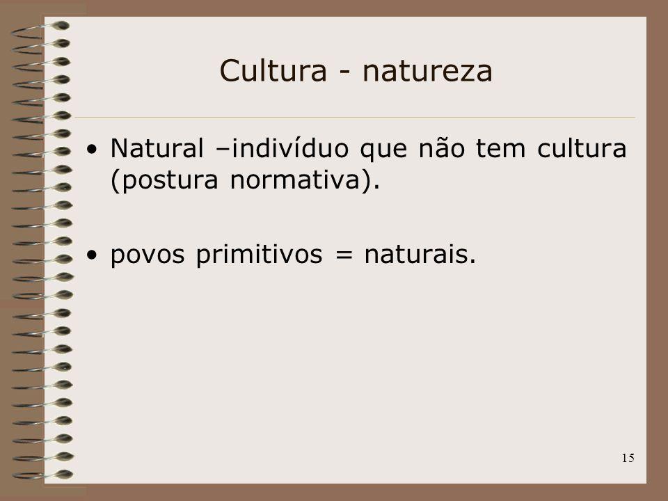 Cultura - natureza Natural –indivíduo que não tem cultura (postura normativa).