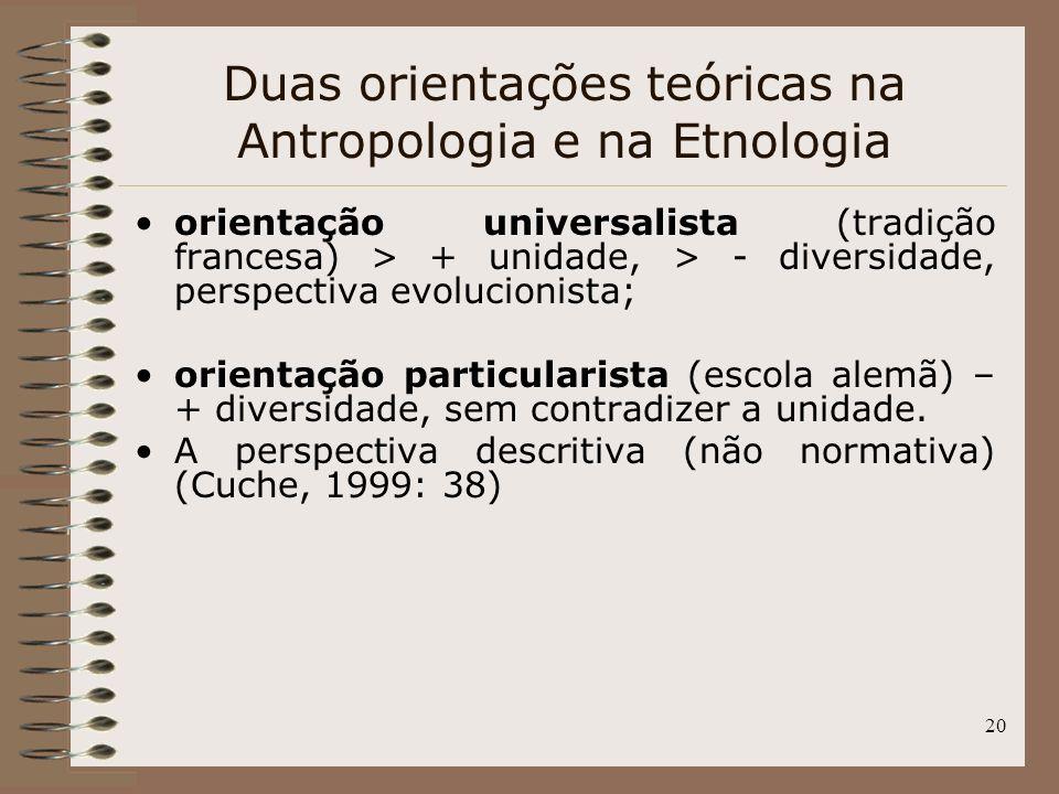Duas orientações teóricas na Antropologia e na Etnologia