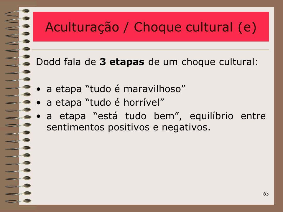 Aculturação / Choque cultural (e)