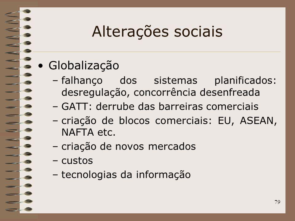 Alterações sociais Globalização