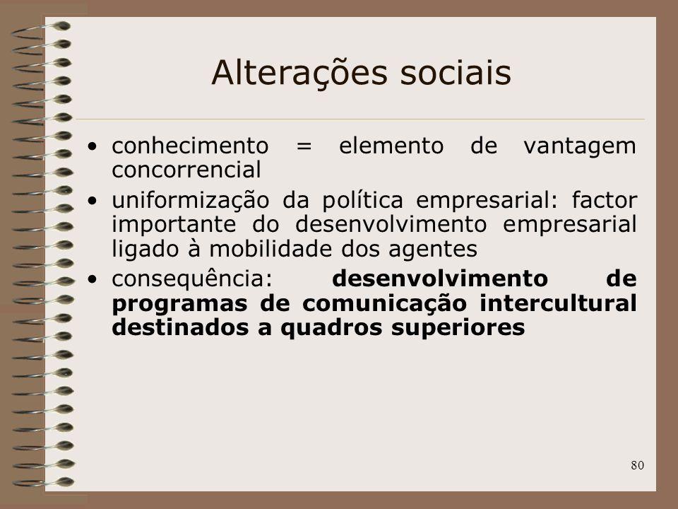Alterações sociais conhecimento = elemento de vantagem concorrencial