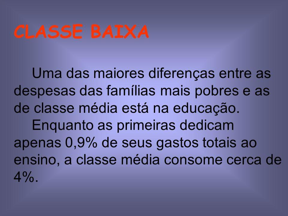 CLASSE BAIXA