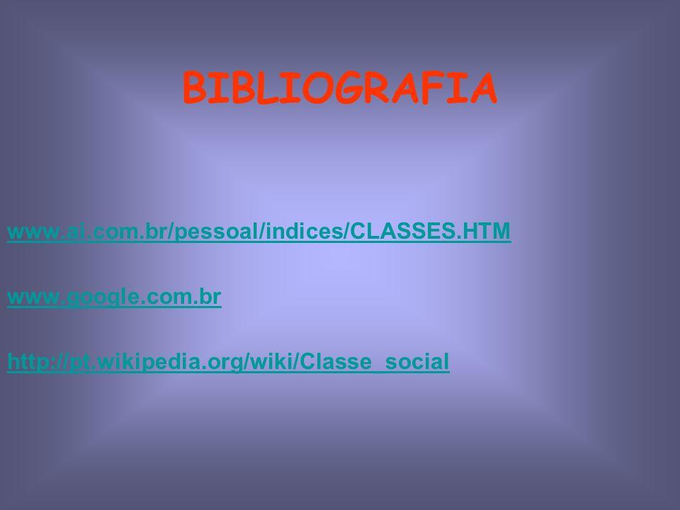 BIBLIOGRAFIA www.ai.com.br/pessoal/indices/CLASSES.HTM