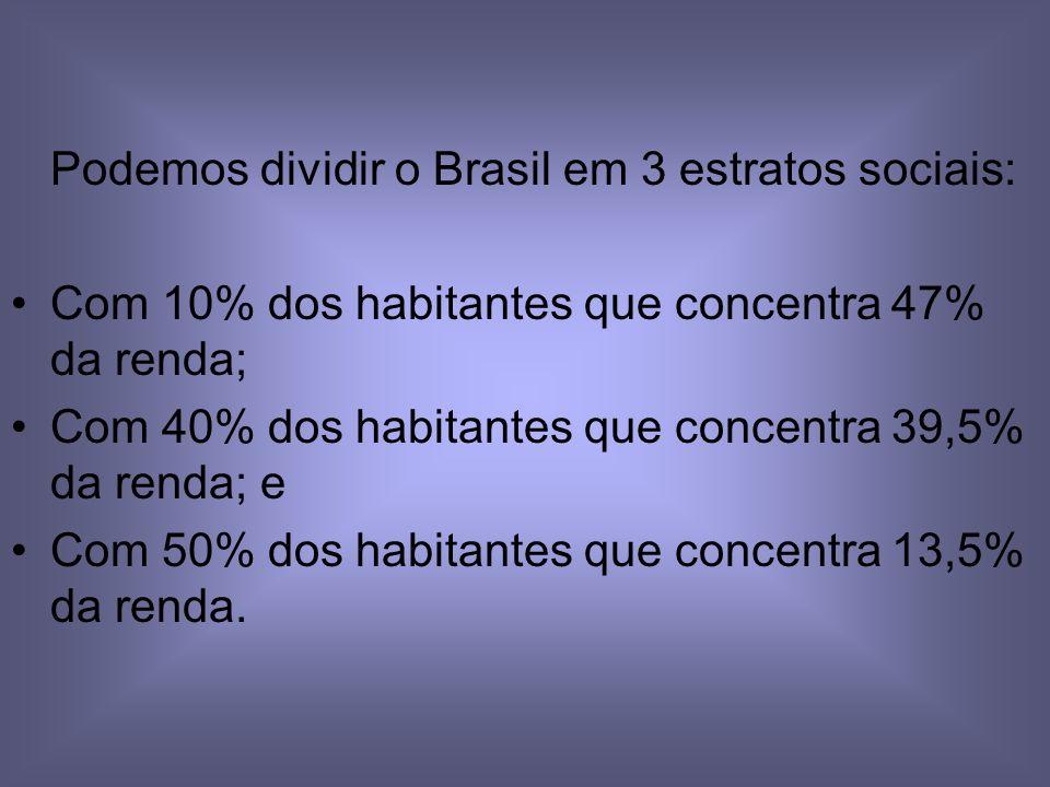Podemos dividir o Brasil em 3 estratos sociais: