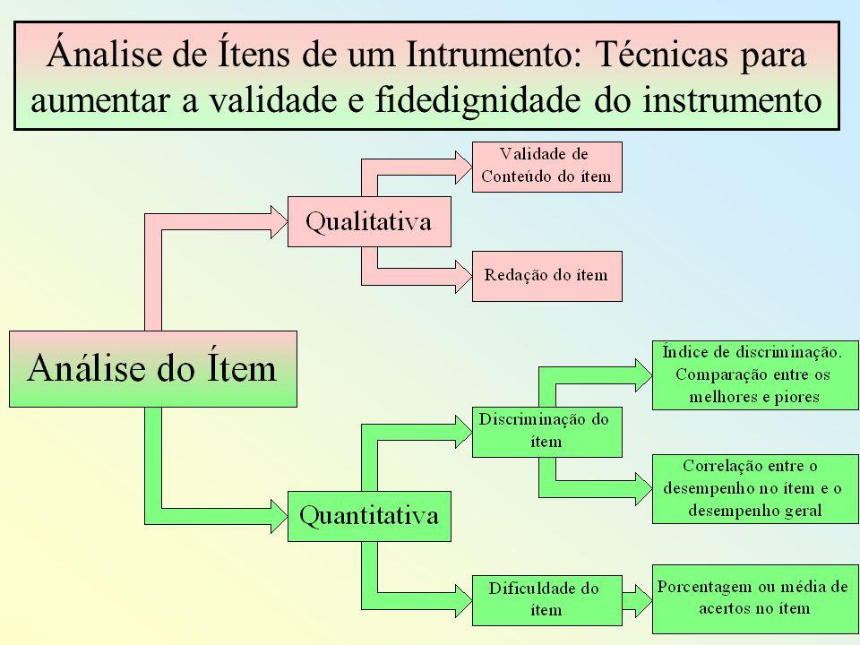 Ánalise de Ítens de um Intrumento: Técnicas para aumentar a validade e fidedignidade do instrumento