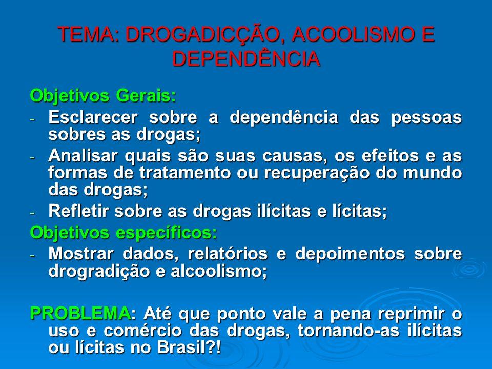 TEMA: DROGADICÇÃO, ACOOLISMO E DEPENDÊNCIA
