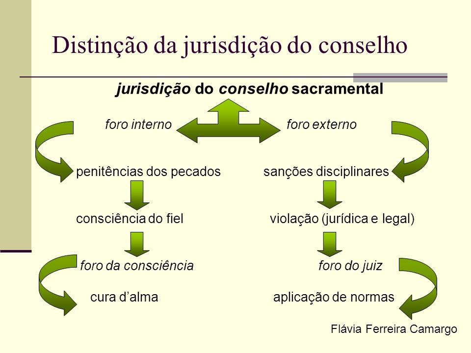 Distinção da jurisdição do conselho