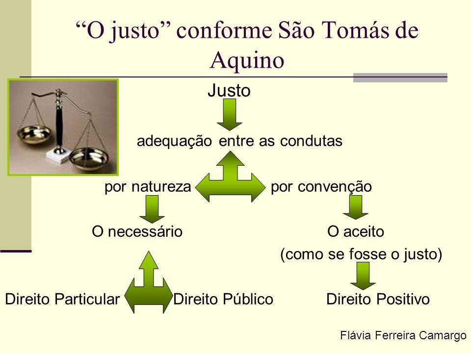 O justo conforme São Tomás de Aquino