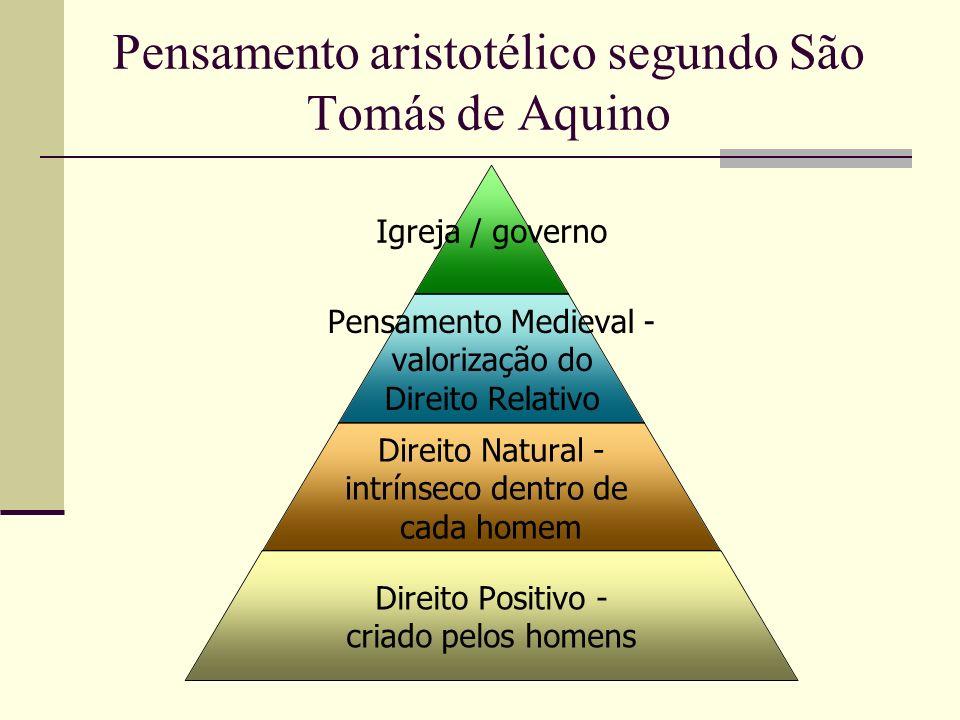 Pensamento aristotélico segundo São Tomás de Aquino