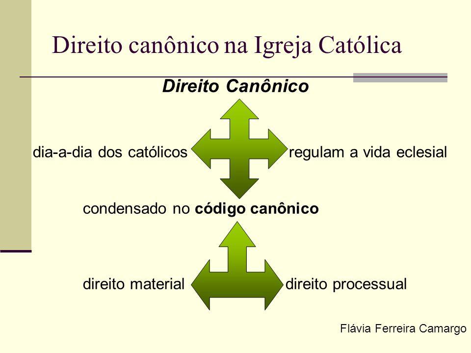 Direito canônico na Igreja Católica