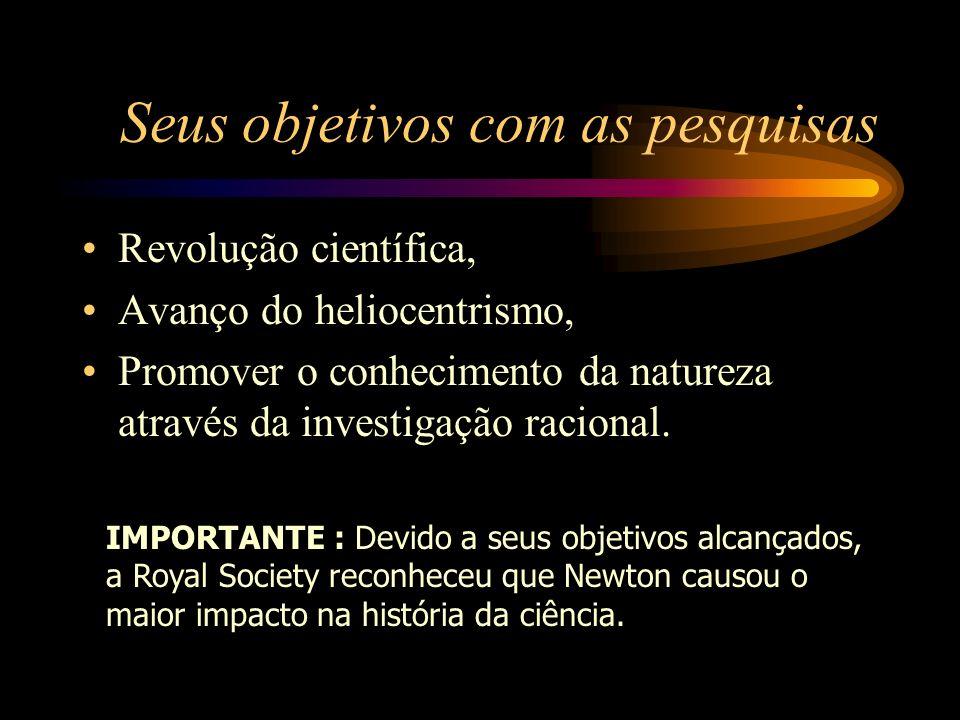 Seus objetivos com as pesquisas