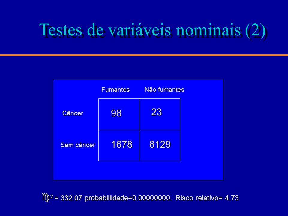 Testes de variáveis nominais (2)