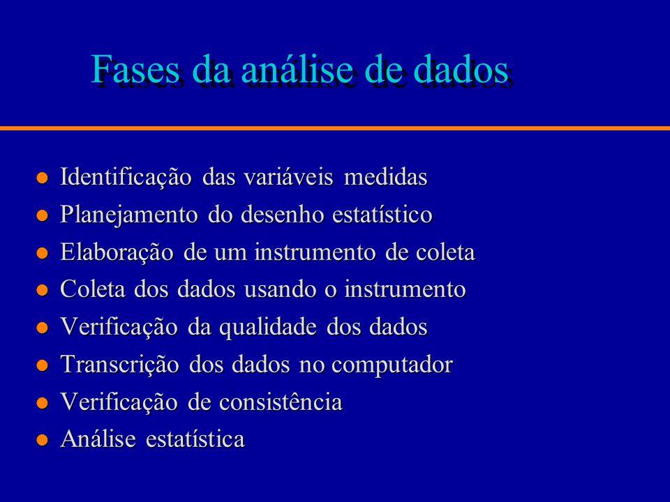 Fases da análise de dados