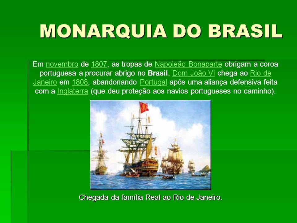 MONARQUIA DO BRASIL