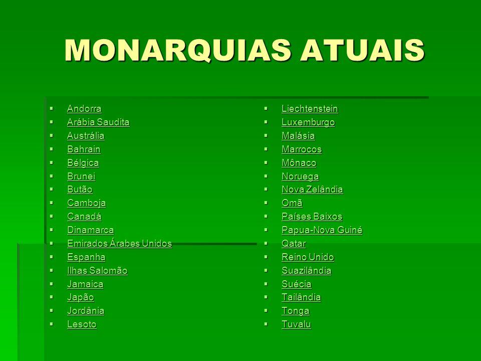 MONARQUIAS ATUAIS Andorra Arábia Saudita Austrália Bahrain Bélgica