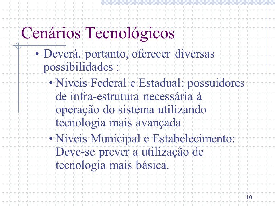 Cenários Tecnológicos