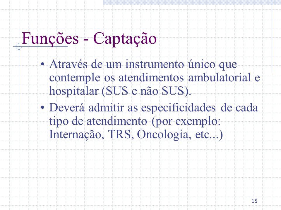 Funções - Captação Através de um instrumento único que contemple os atendimentos ambulatorial e hospitalar (SUS e não SUS).
