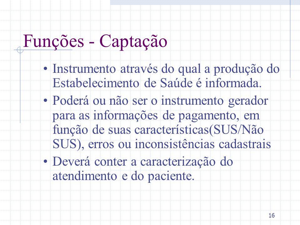 Funções - Captação Instrumento através do qual a produção do Estabelecimento de Saúde é informada.