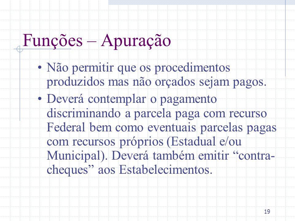 Funções – Apuração Não permitir que os procedimentos produzidos mas não orçados sejam pagos.