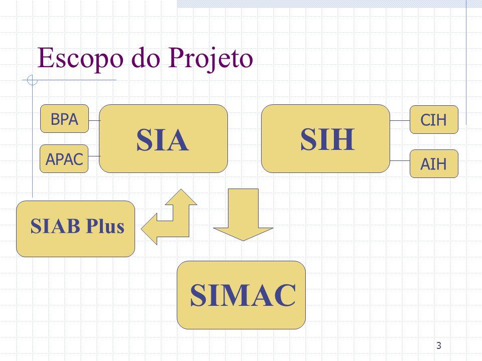 Escopo do Projeto SIA BPA APAC SIH CIH AIH SIAB Plus SIMAC