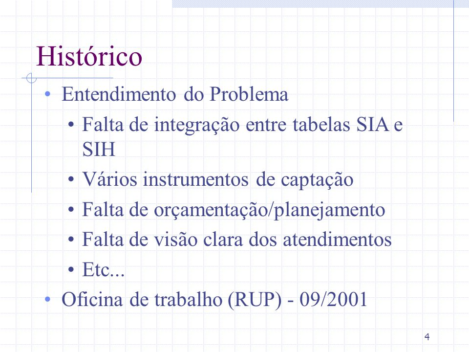 Histórico Entendimento do Problema