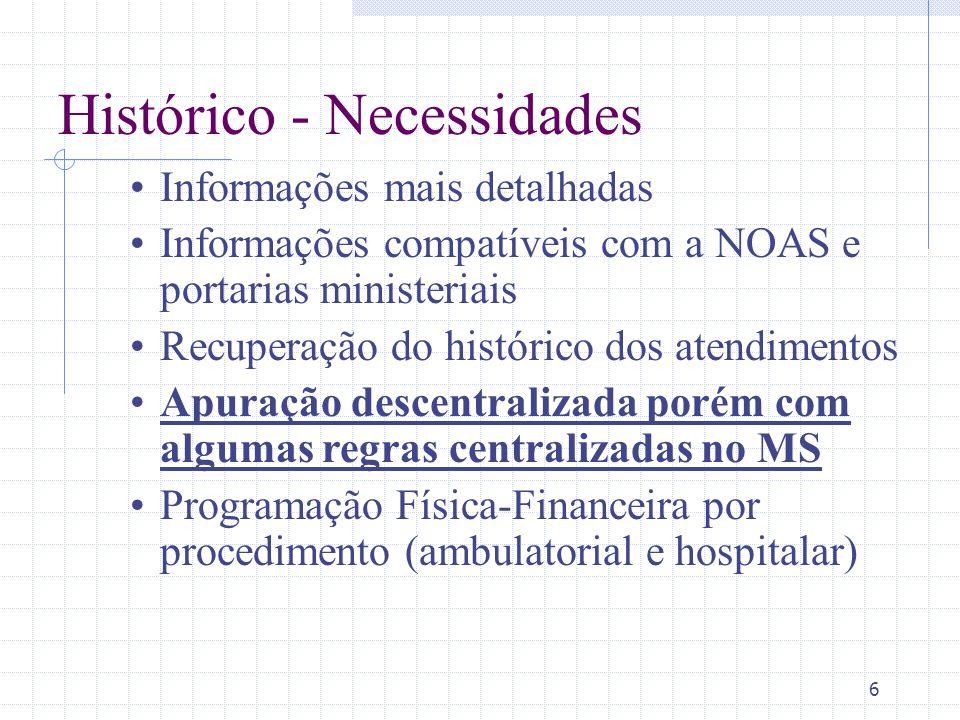 Histórico - Necessidades