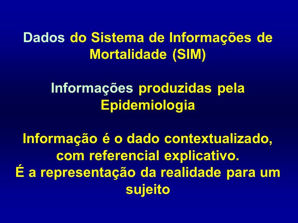 Dados do Sistema de Informações de Mortalidade (SIM) Informações produzidas pela Epidemiologia Informação é o dado contextualizado, com referencial explicativo.