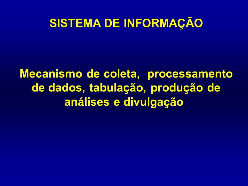 SISTEMA DE INFORMAÇÃO Mecanismo de coleta, processamento de dados, tabulação, produção de análises e divulgação