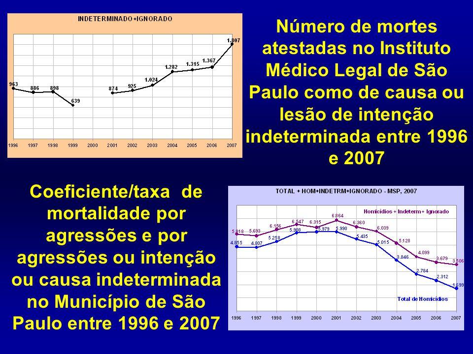 Número de mortes atestadas no Instituto Médico Legal de São Paulo como de causa ou lesão de intenção indeterminada entre 1996 e 2007