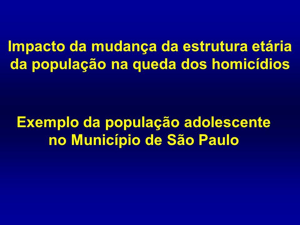 Exemplo da população adolescente no Município de São Paulo